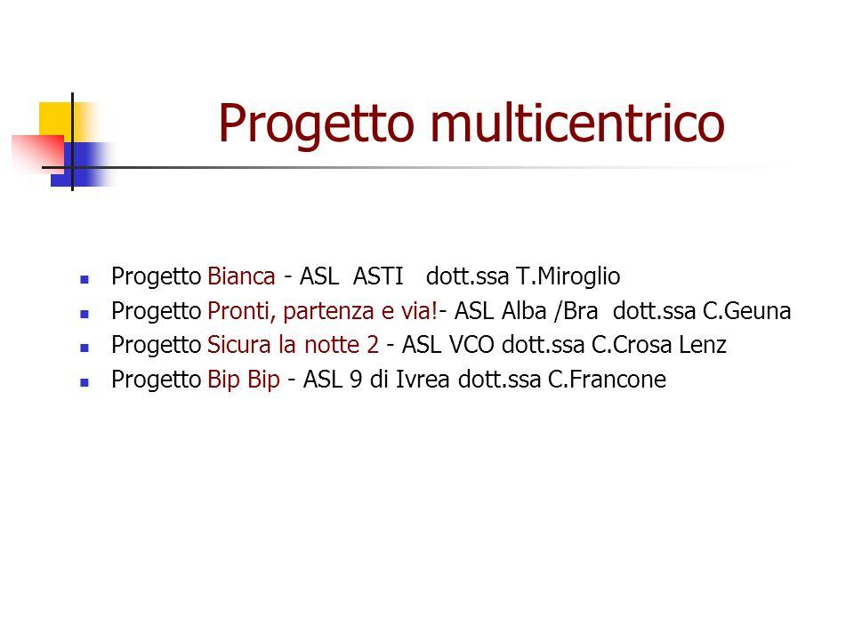Progetto multicentrico Progetto Bianca - ASL ASTI dott.ssa T.Miroglio Progetto Pronti, partenza e via!- ASL Alba /Bra dott.ssa C.Geuna Progetto Sicura la notte 2 - ASL VCO dott.ssa C.Crosa Lenz Progetto Bip Bip - ASL 9 di Ivrea dott.ssa C.Francone