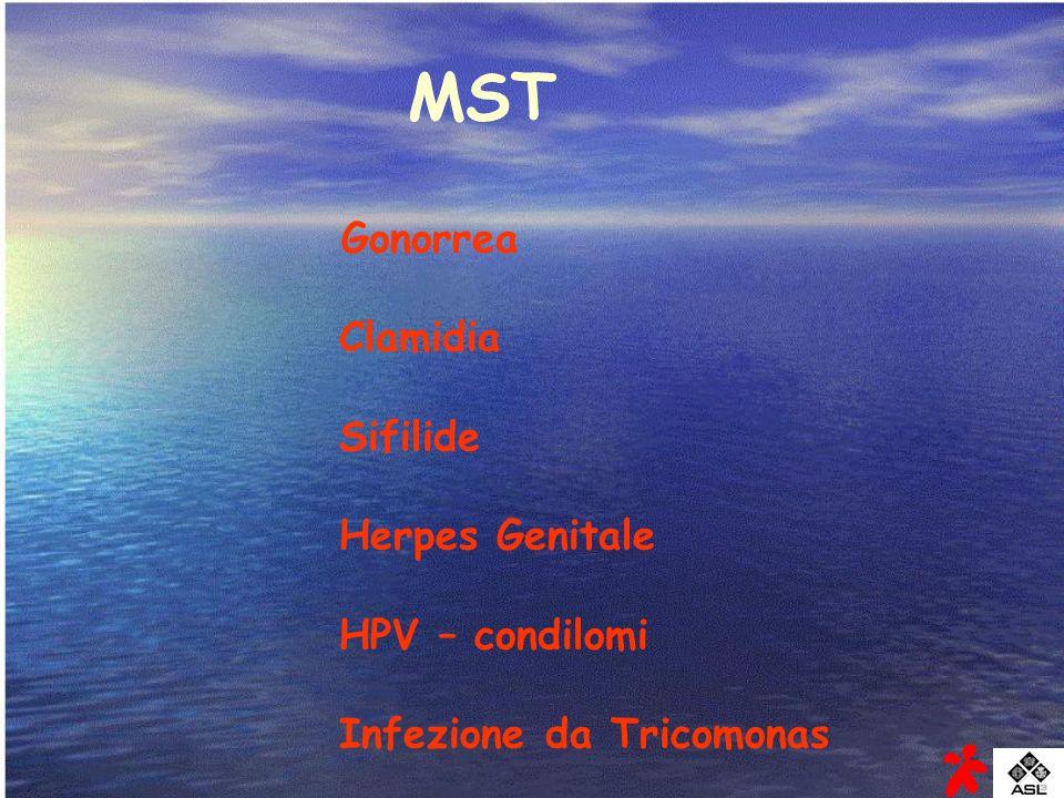MST Gonorrea Clamidia Sifilide Herpes Genitale HPV – condilomi Infezione da Tricomonas