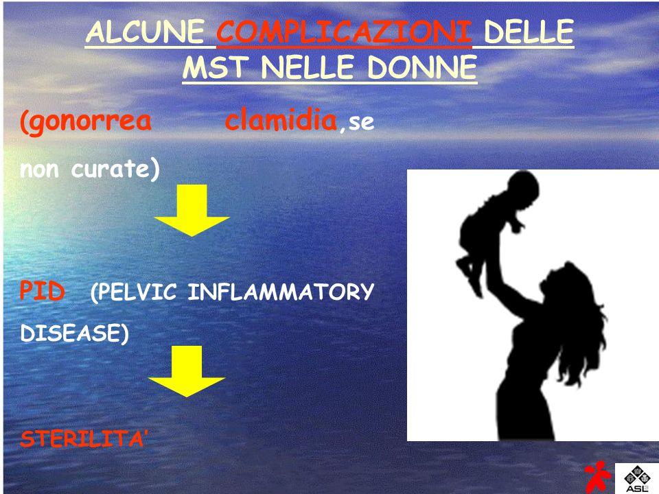 ALCUNE COMPLICAZIONI DELLE MST NELLE DONNE ( gonorrea clamidia,se non curate) PID (PELVIC INFLAMMATORY DISEASE) STERILITA