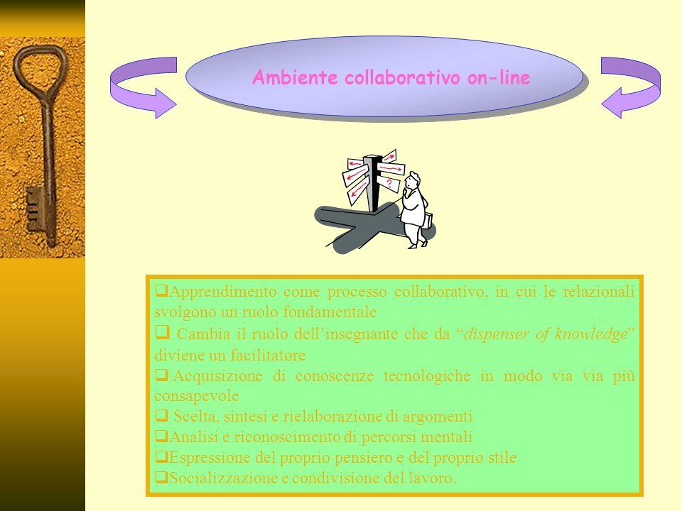 Apprendimento come processo collaborativo, in cui le relazionali svolgono un ruolo fondamentale Cambia il ruolo dellinsegnante che da dispenser of knowledge diviene un facilitatore Acquisizione di conoscenze tecnologiche in modo via via più consapevole Scelta, sintesi e rielaborazione di argomenti Analisi e riconoscimento di percorsi mentali Espressione del proprio pensiero e del proprio stile Socializzazione e condivisione del lavoro.