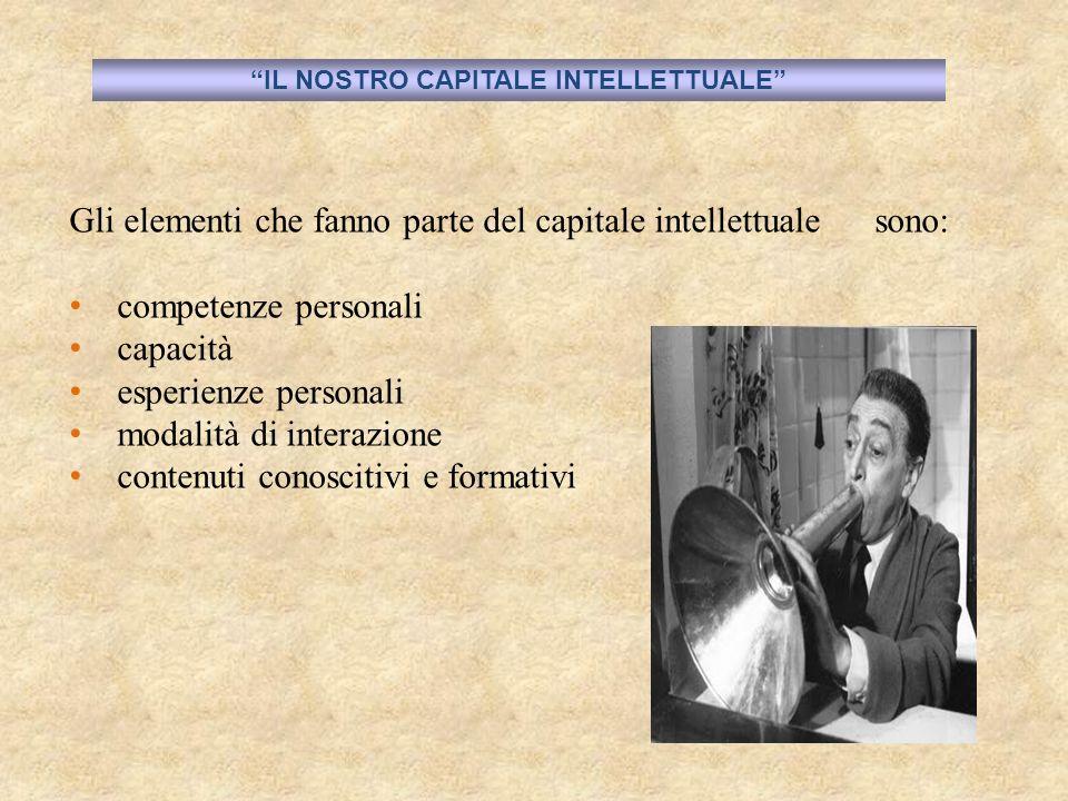 Gli elementi che fanno parte del capitale intellettuale sono: competenze personali capacità esperienze personali modalità di interazione contenuti con