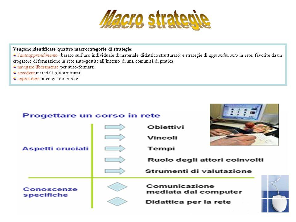 Vengono identificate quattro macrocategorie di strategie: l autoapprendimento (basato sulluso individuale di materiale didattico strutturato) e strategie di apprendimento in rete, favorite da un erogatore di formazione in rete auto-gestite allinterno di una comunità di pratica.