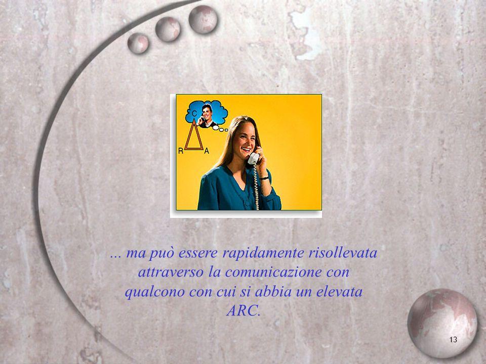13... ma può essere rapidamente risollevata attraverso la comunicazione con qualcono con cui si abbia un elevata ARC.