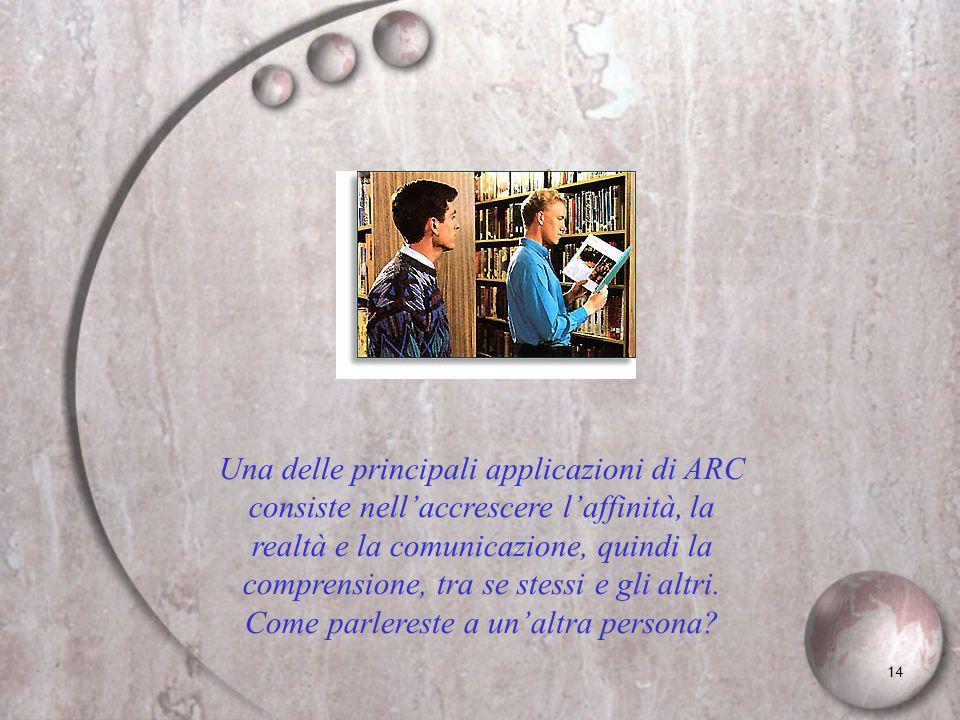 14 Una delle principali applicazioni di ARC consiste nellaccrescere laffinità, la realtà e la comunicazione, quindi la comprensione, tra se stessi e g