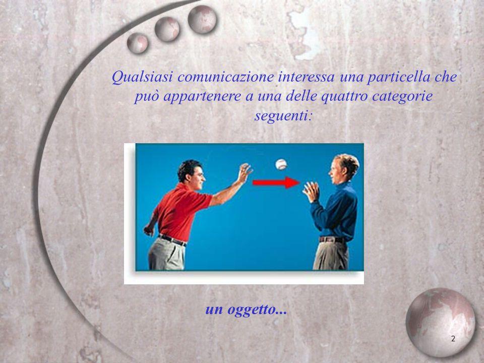 2 un oggetto... Qualsiasi comunicazione interessa una particella che può appartenere a una delle quattro categorie seguenti: