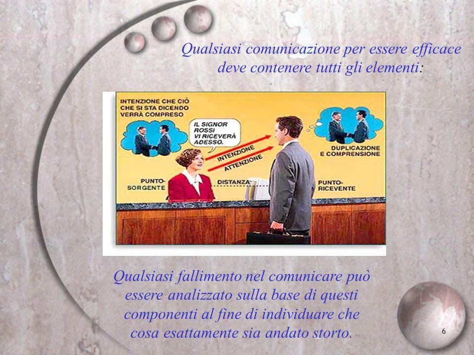 7 La formula della comunicazione è: causa, distanza, effetto, con intenzione, attenzione e duplicazione con comprensione.