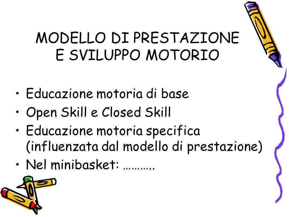 MODELLO DI PRESTAZIONE E SVILUPPO MOTORIO Educazione motoria di base Open Skill e Closed Skill Educazione motoria specifica (influenzata dal modello d