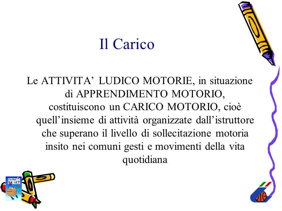 Il Carico Le ATTIVITA LUDICO MOTORIE, in situazione di APPRENDIMENTO MOTORIO, costituiscono un CARICO MOTORIO, cioè quellinsieme di attività organizza