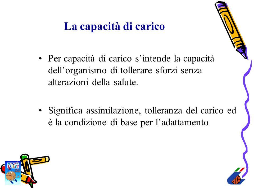 La capacità di carico Per capacità di carico sintende la capacità dellorganismo di tollerare sforzi senza alterazioni della salute. Significa assimila