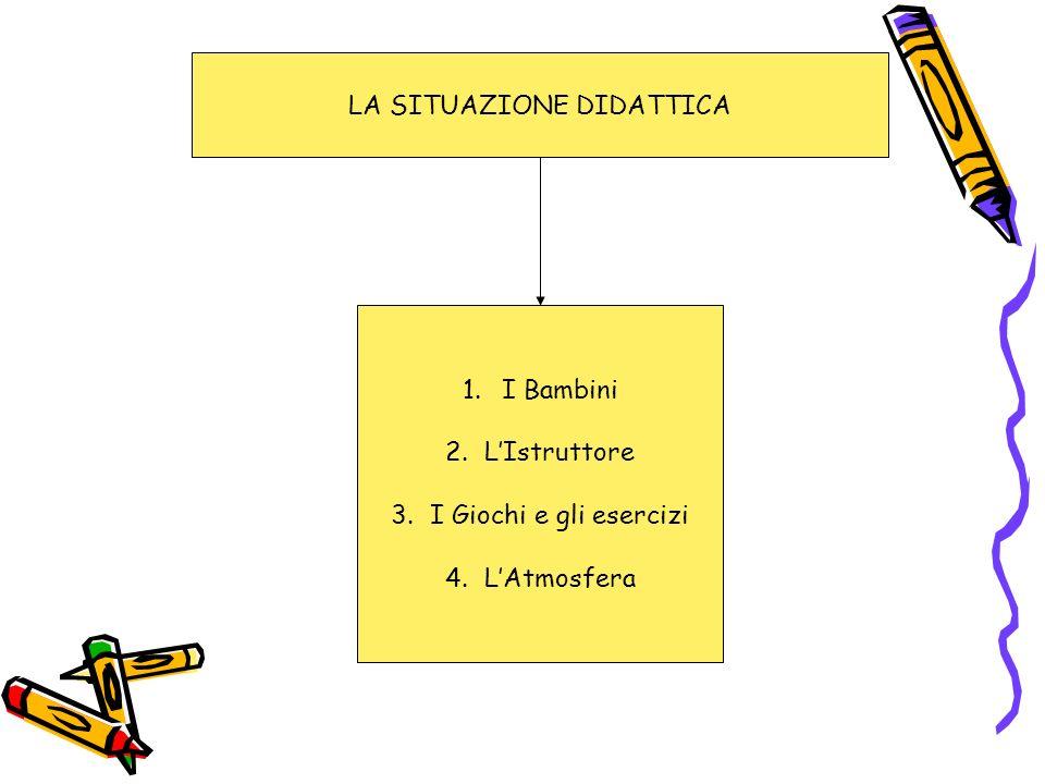 LA SITUAZIONE DIDATTICA 1.I Bambini 2.LIstruttore 3.I Giochi e gli esercizi 4.LAtmosfera