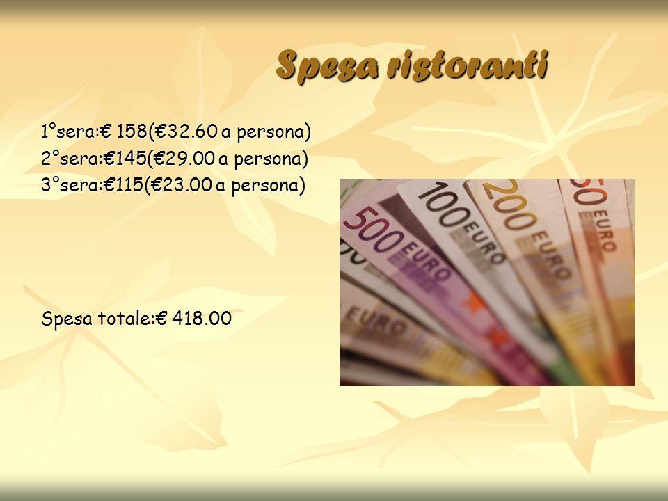 Spesa ristoranti Spesa ristoranti 1°sera: 158(32.60 a persona) 2°sera:145(29.00 a persona) 3°sera:115(23.00 a persona) Spesa totale: 418.00