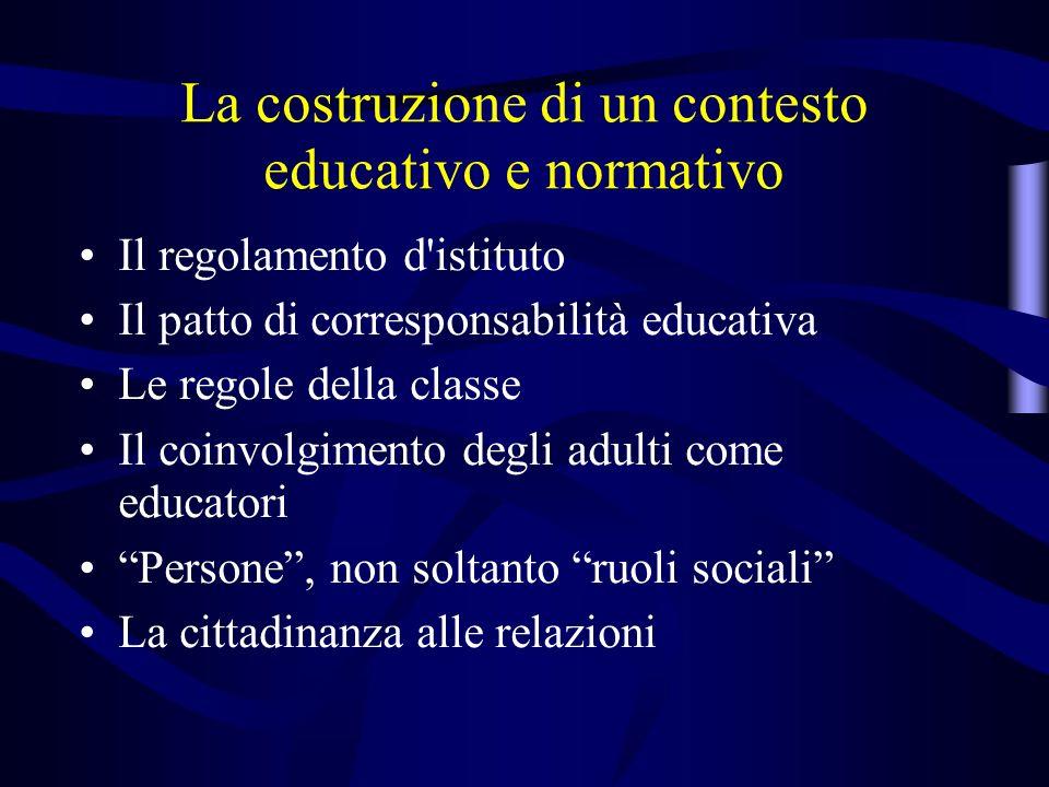 La costruzione di un contesto educativo e normativo Il regolamento d istituto Il patto di corresponsabilità educativa Le regole della classe Il coinvolgimento degli adulti come educatori Persone, non soltanto ruoli sociali La cittadinanza alle relazioni