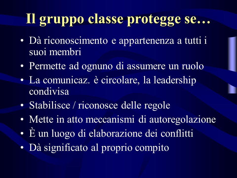 Il gruppo classe protegge se… Dà riconoscimento e appartenenza a tutti i suoi membri Permette ad ognuno di assumere un ruolo La comunicaz.