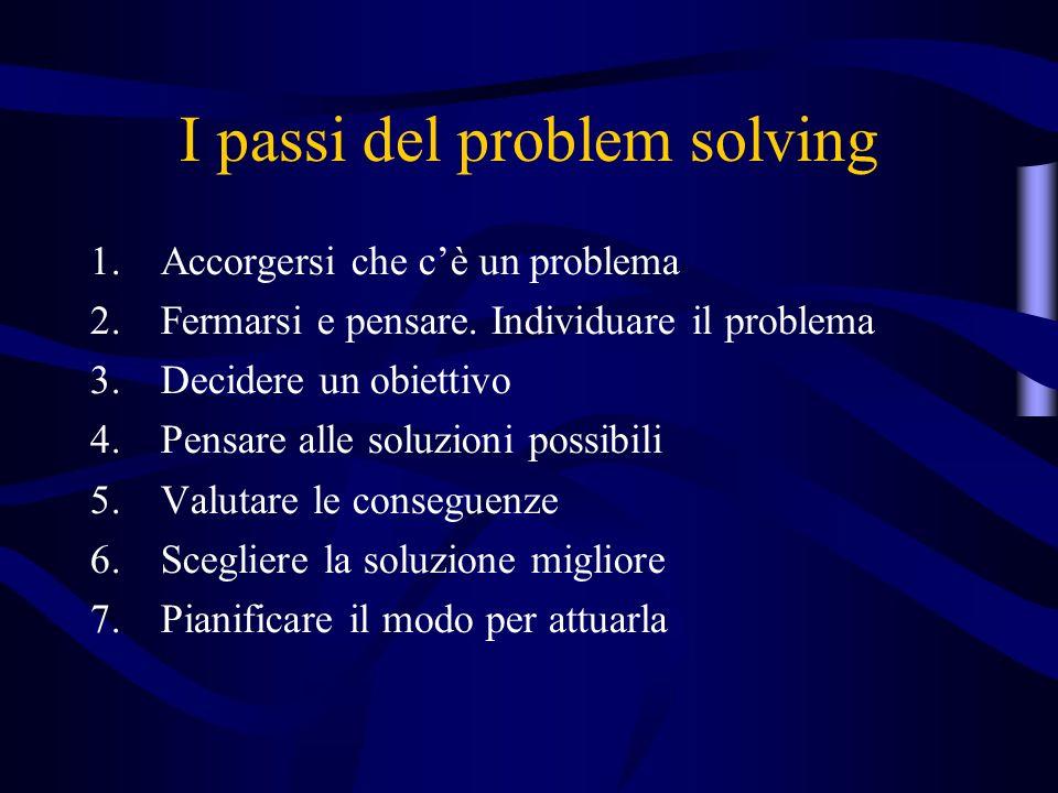 I passi del problem solving 1.Accorgersi che cè un problema 2.Fermarsi e pensare.