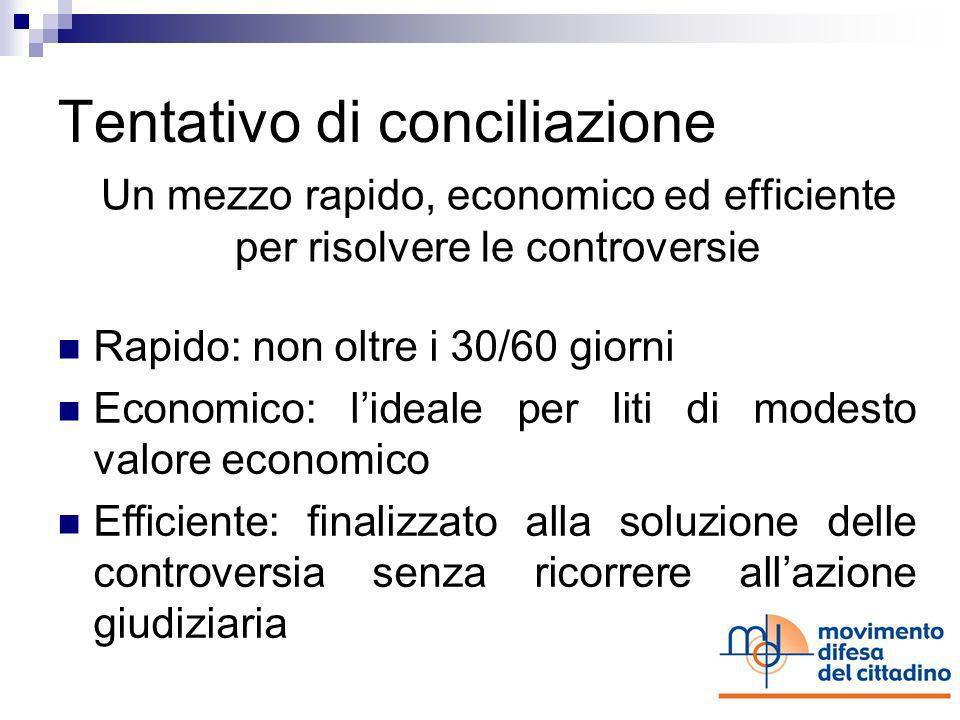 Il tentativo di conciliazione CO.RE.COM. Camera di Commercio Associazioni di consumatori membri del C.N.C.U. Organi di conciliazione