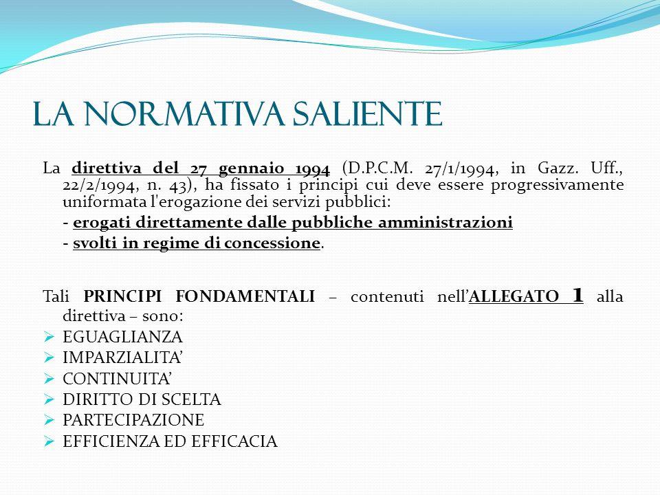 La normativa saliente La direttiva del 27 gennaio 1994 (D.P.C.M. 27/1/1994, in Gazz. Uff., 22/2/1994, n. 43), ha fissato i principi cui deve essere pr