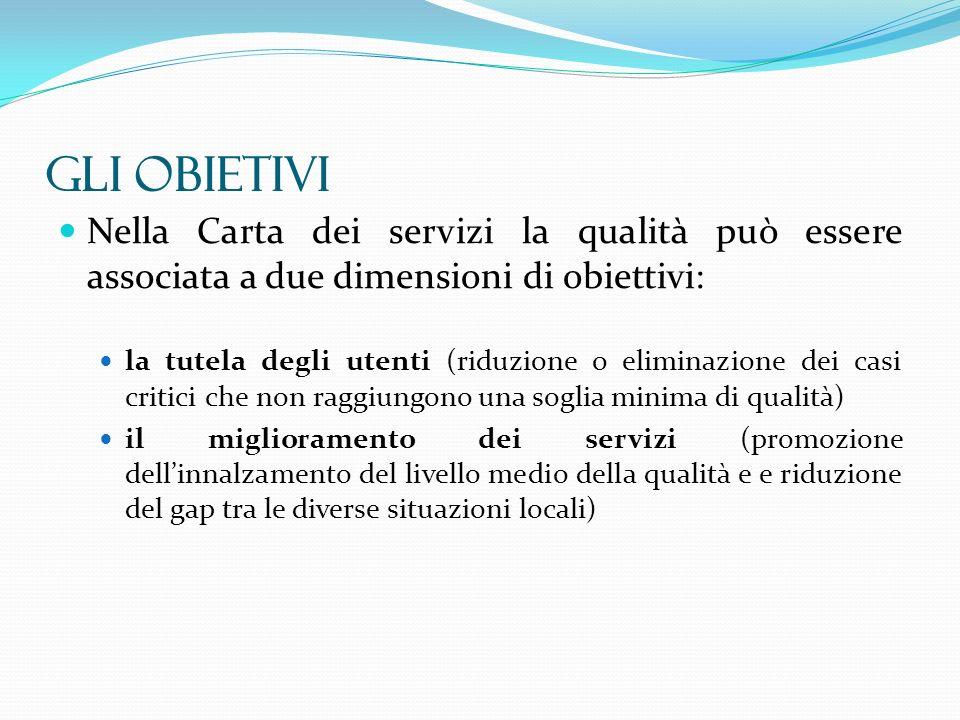 Nella Carta dei servizi la qualità può essere associata a due dimensioni di obiettivi: la tutela degli utenti (riduzione o eliminazione dei casi criti