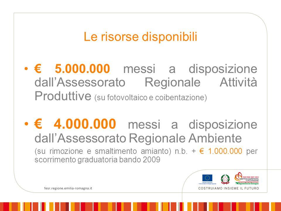 Le risorse disponibili 5.000.000 messi a disposizione dallAssessorato Regionale Attività Produttive (su fotovoltaico e coibentazione) 4.000.000 messi a disposizione dallAssessorato Regionale Ambiente (su rimozione e smaltimento amianto) n.b.