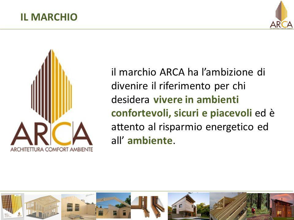 IL MARCHIO il marchio ARCA ha lambizione di divenire il riferimento per chi desidera vivere in ambienti confortevoli, sicuri e piacevoli ed è attento al risparmio energetico ed all ambiente.