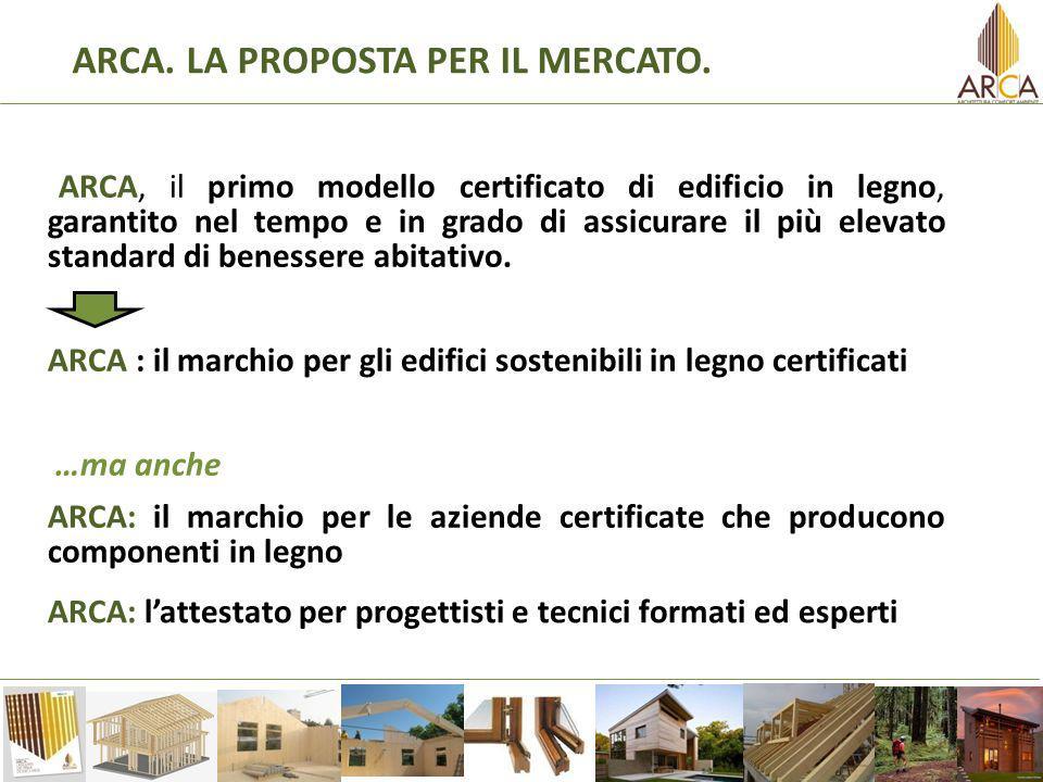 n. 0001 / 2011 Edificio sostenibile in legno certificato PROVINCIA AUTONOMA DI TRENTO