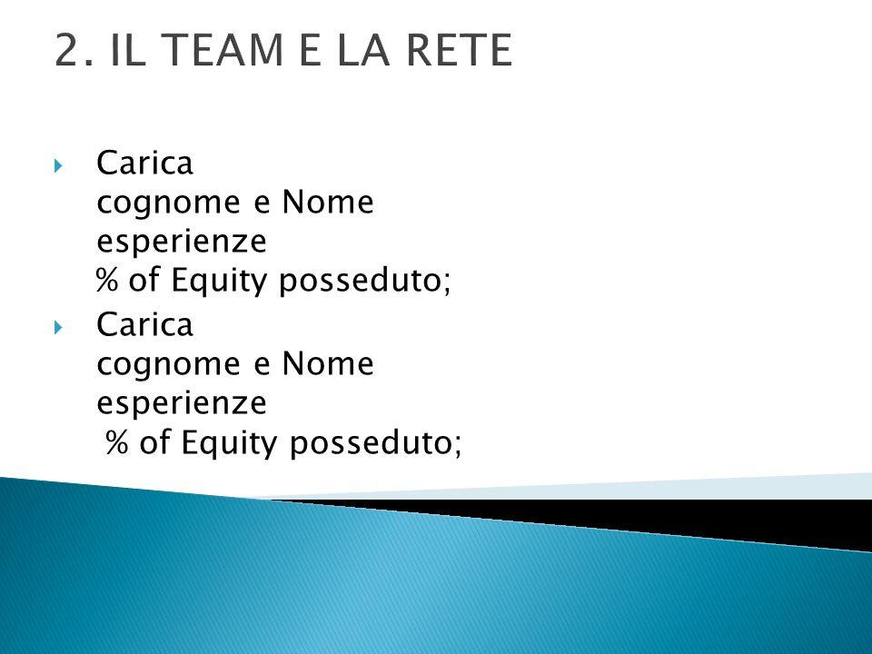2. IL TEAM E LA RETE Carica cognome e Nome esperienze % of Equity posseduto;
