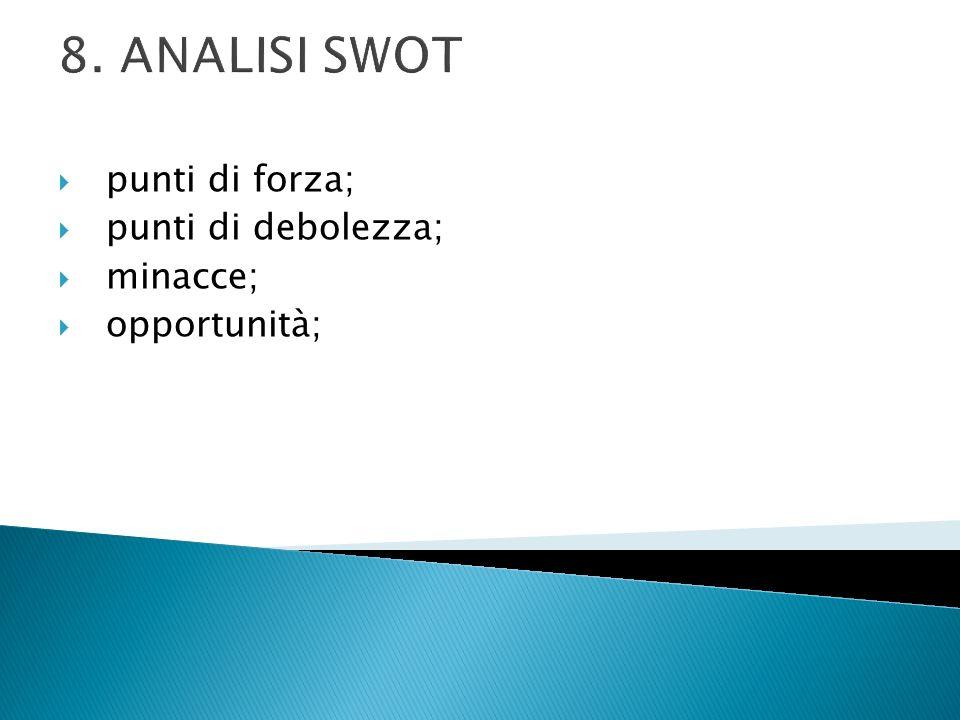 8. ANALISI SWOT punti di forza; punti di debolezza; minacce; opportunità;