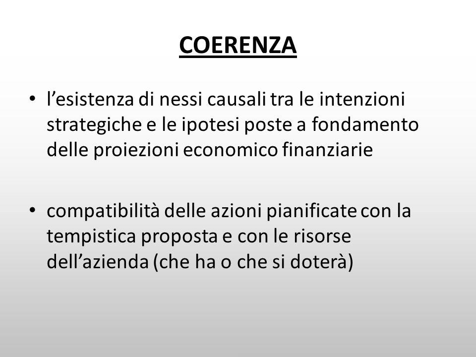 COERENZA lesistenza di nessi causali tra le intenzioni strategiche e le ipotesi poste a fondamento delle proiezioni economico finanziarie compatibilit
