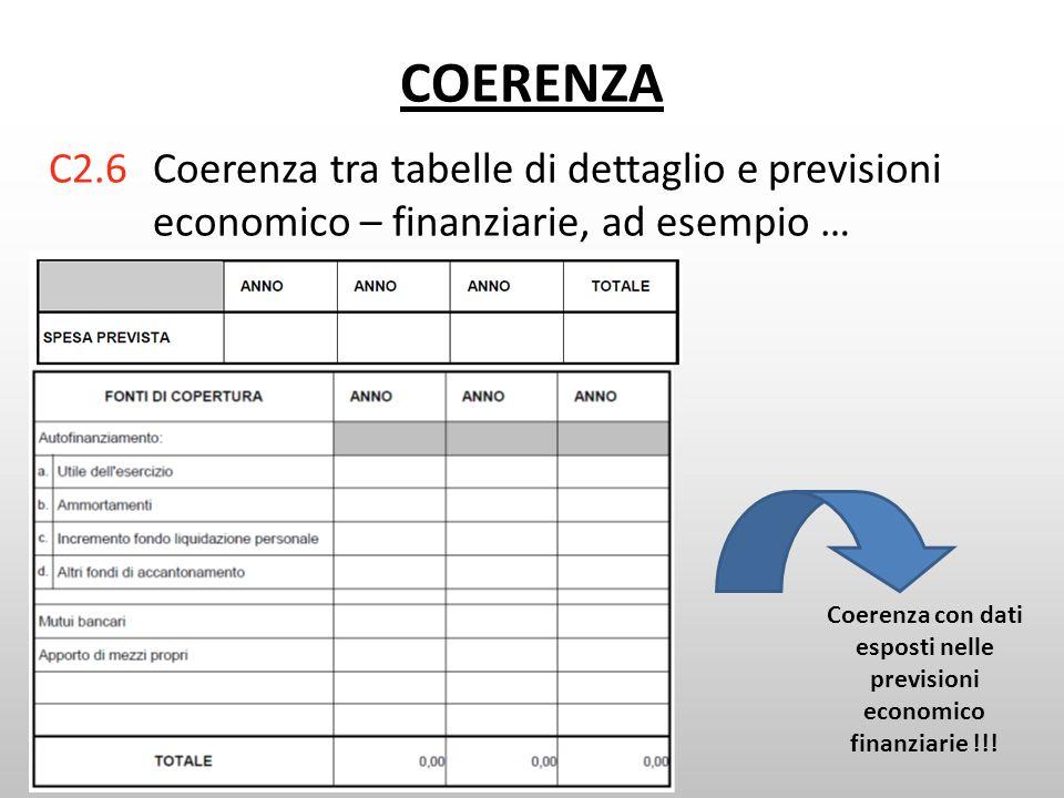 COERENZA C2.6Coerenza tra tabelle di dettaglio e previsioni economico – finanziarie, ad esempio … Coerenza con dati esposti nelle previsioni economico