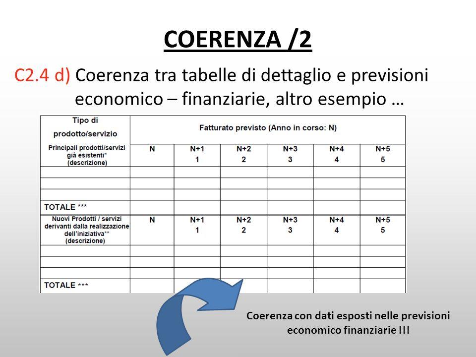 COERENZA /2 C2.4 d) Coerenza tra tabelle di dettaglio e previsioni economico – finanziarie, altro esempio … Coerenza con dati esposti nelle previsioni