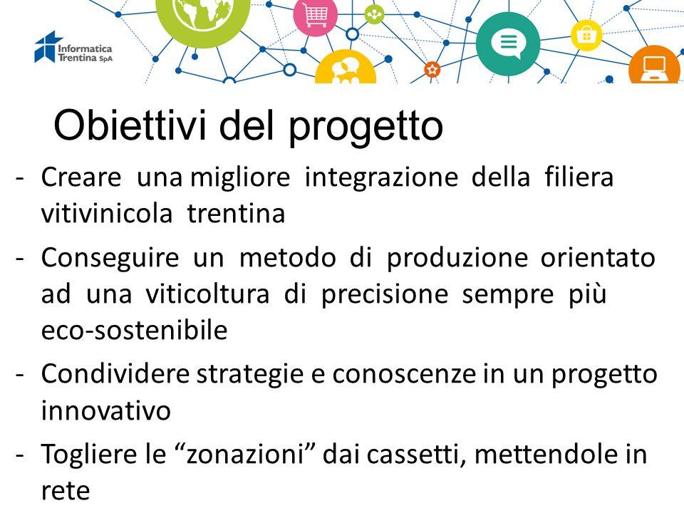 Obiettivi del progetto -Creare una migliore integrazione della filiera vitivinicola trentina -Conseguire un metodo di produzione orientato ad una viti