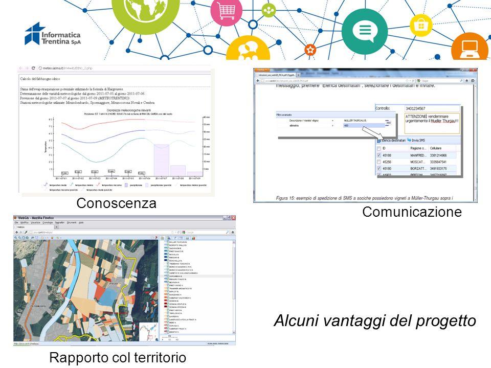 Alcuni vantaggi del progetto Conoscenza Comunicazione Rapporto col territorio