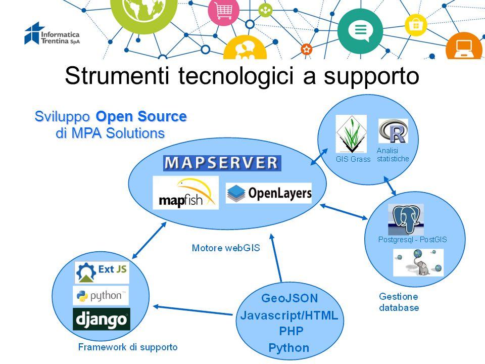 Strumenti tecnologici a supporto Sviluppo Open Source di MPA Solutions