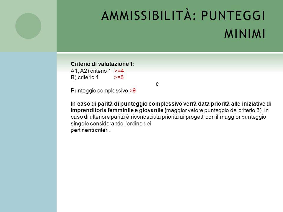 AMMISSIBILITÀ: PUNTEGGI MINIMI Criterio di valutazione 1: A1, A2) criterio 1 >=4 B) criterio 1 >=5 e Punteggio complessivo >9 In caso di parità di pun