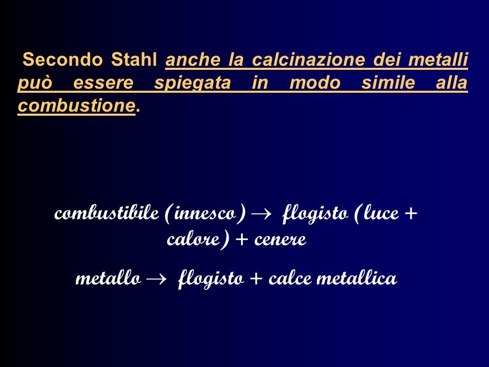 Secondo Stahl anche la calcinazione dei metalli può essere spiegata in modo simile alla combustione. combustibile (innesco) flogisto (luce + calore) +