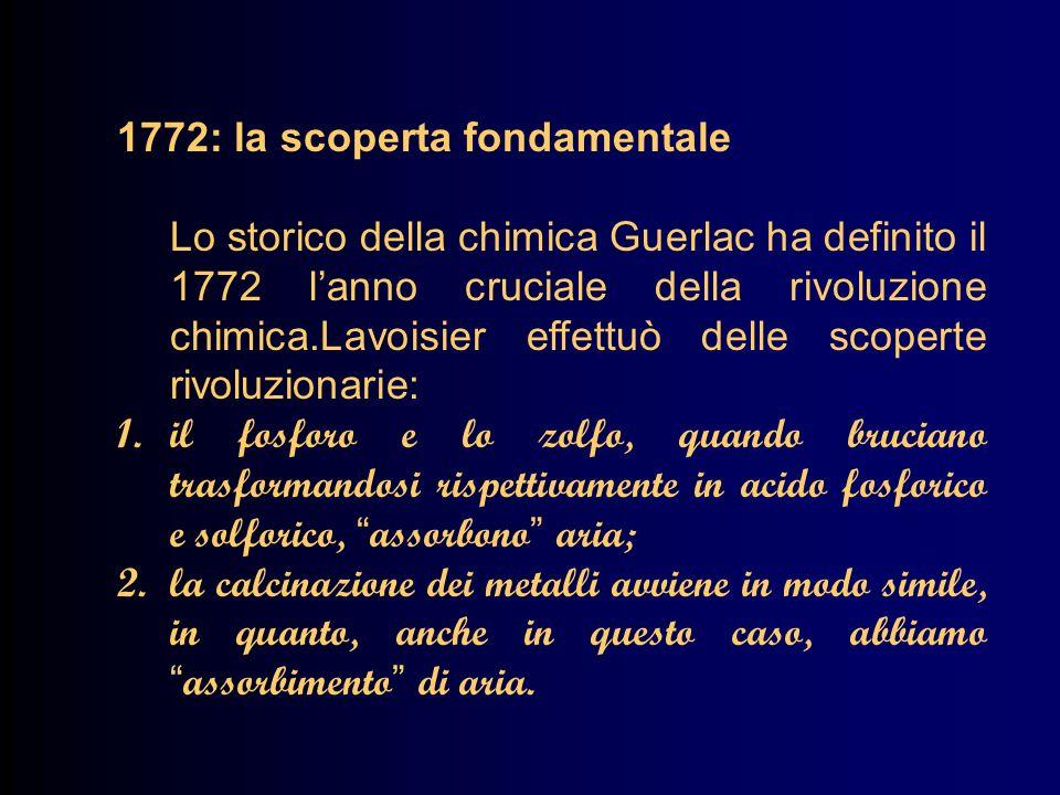 1772: la scoperta fondamentale Lo storico della chimica Guerlac ha definito il 1772 lanno cruciale della rivoluzione chimica.Lavoisier effettuò delle scoperte rivoluzionarie: 1.il fosforo e lo zolfo, quando bruciano trasformandosi rispettivamente in acido fosforico e solforico, assorbono aria; 2.la calcinazione dei metalli avviene in modo simile, in quanto, anche in questo caso, abbiamo assorbimento di aria.