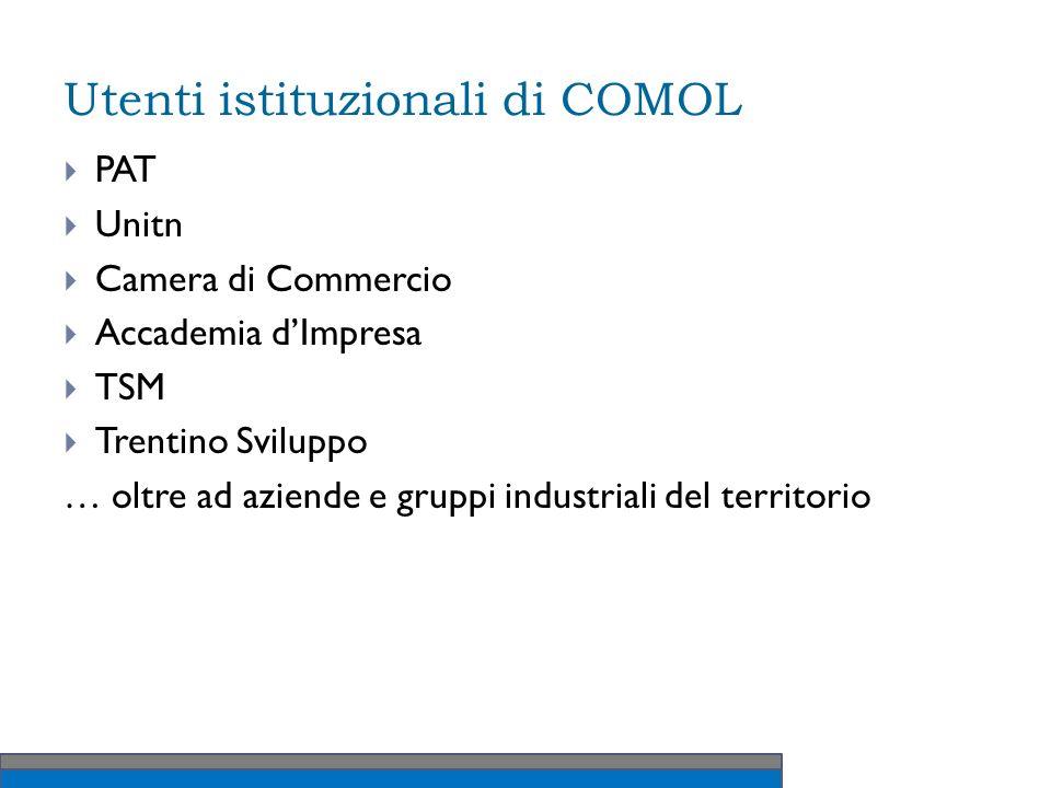 Utenti istituzionali di COMOL PAT Unitn Camera di Commercio Accademia dImpresa TSM Trentino Sviluppo … oltre ad aziende e gruppi industriali del territorio