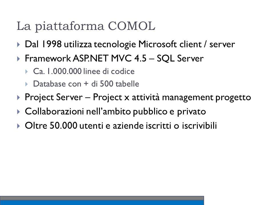La piattaforma COMOL Dal 1998 utilizza tecnologie Microsoft client / server Framework ASP.NET MVC 4.5 – SQL Server Ca.
