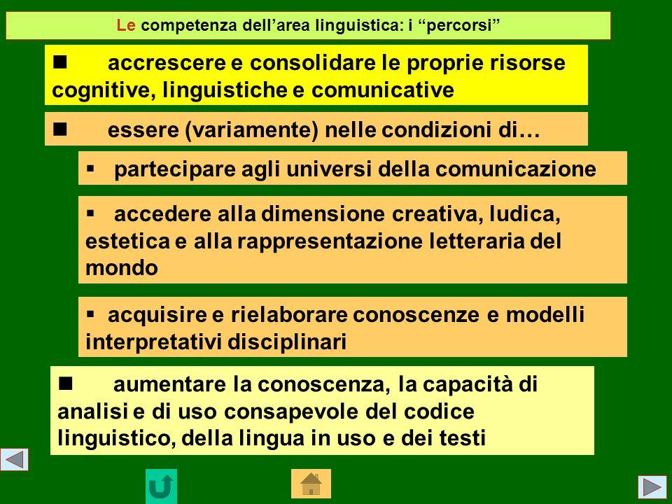 accrescere e consolidare le proprie risorse cognitive, linguistiche e comunicative essere (variamente) nelle condizioni di… aumentare la conoscenza, l