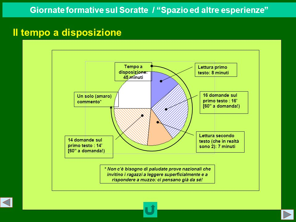 Giornate formative sul Soratte / Spazio ed altre esperienze I testi e la lingua Che cosa significa il termine pondo .