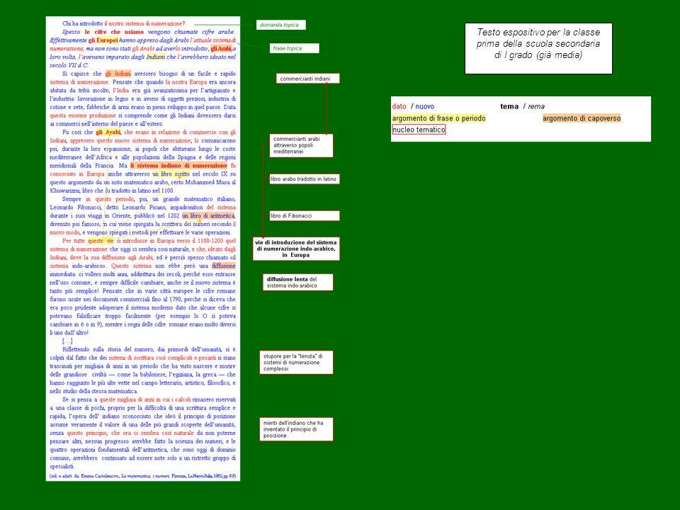 Quale idea delle procedure adottate per rispondere italiano - capire gli interrogativi posti dalla domanda - capire il testo A su cui si svolge la prova e stabilire relazioni fra il testo base A e la parafrasi proposta B (o la risposta) - scegliere lelemento che più soddisfa gli interrogativi posti dalla domanda - utilizzando o un linguaggio specifico di mediazione (quello grammaticale) ma più spesso una delle modalità parafrastiche Scienze - riflettere sugli indizi; - stabilire delle relazioni o confrontare in base alle informazioni - scegliere una sequenza o un elemento; - utilizzando un linguaggio più o meno specifico?
