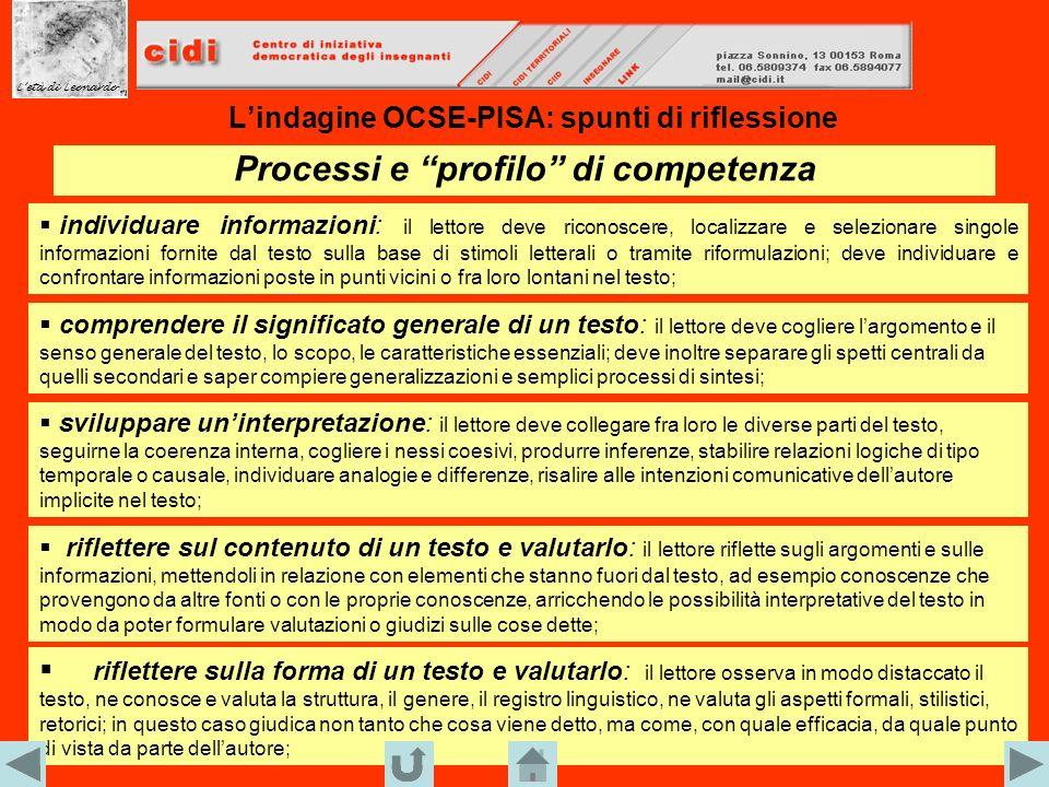 La progettazione dei percorsi di ed.ling./studiare acquisire e rielaborare saperi discipl.