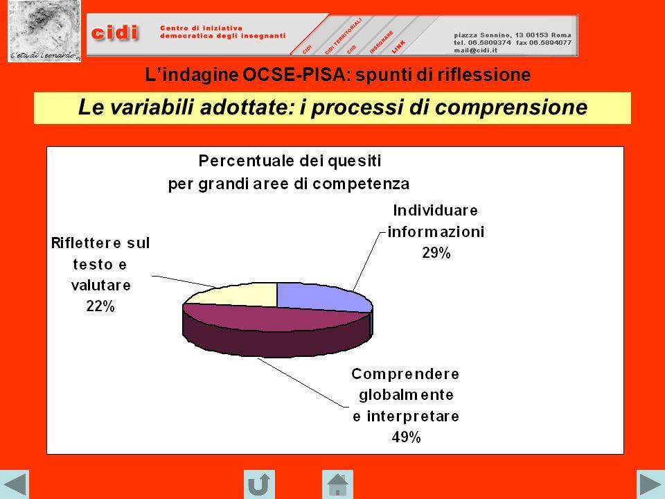 Lindagine OCSE-PISA: spunti di riflessione Le variabili adottate: i tipi di testo Letà di Leonardo