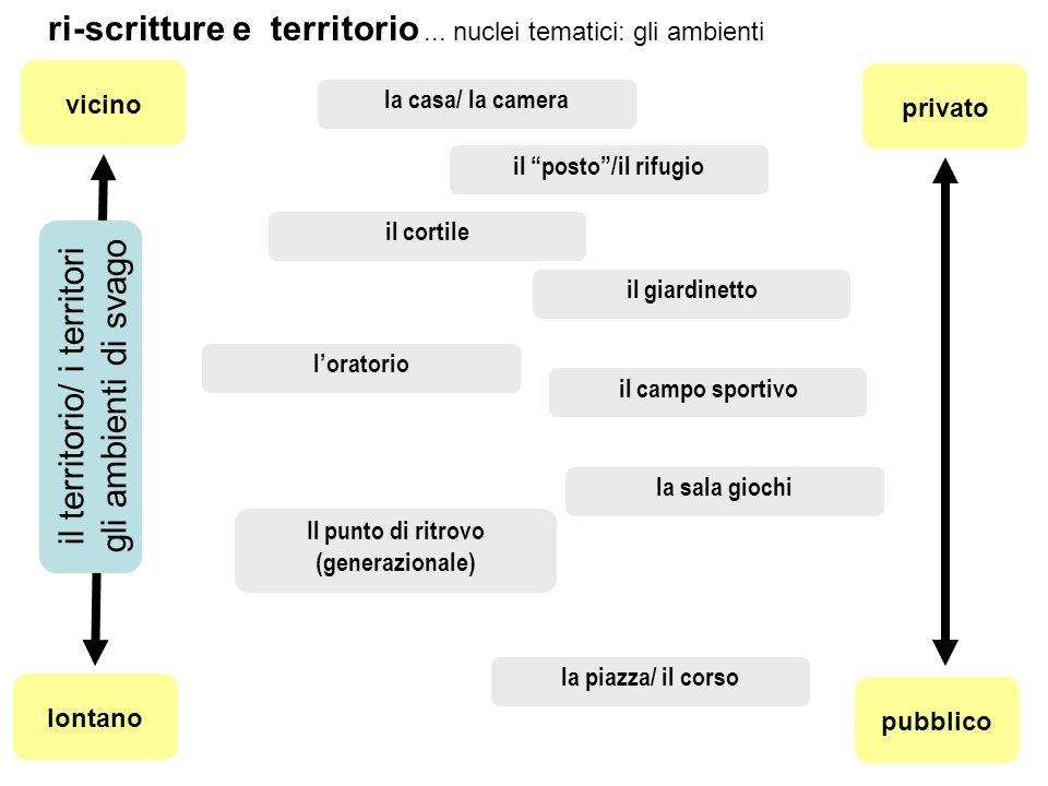 ri-scritture e territorio... nuclei tematici: gli ambienti vicino lontano il territorio/ i territori gli ambienti di svago il posto/il rifugio la casa