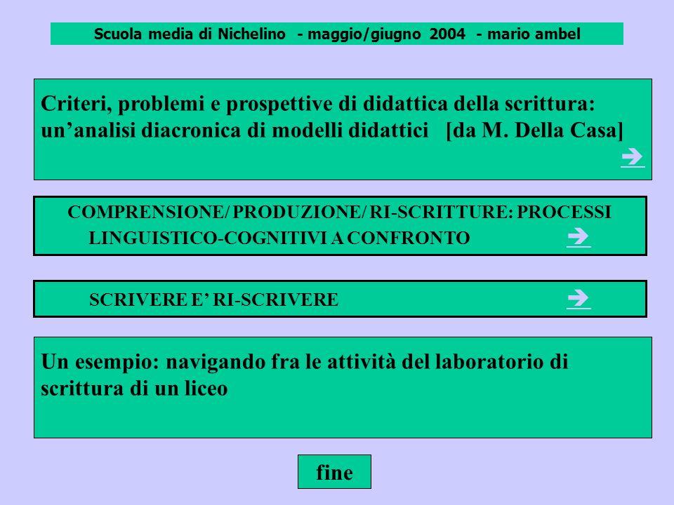 Scuola media di Nichelino - maggio/giugno 2004 - mario ambel Criteri, problemi e prospettive di didattica della scrittura: unanalisi diacronica di modelli didattici [da M.