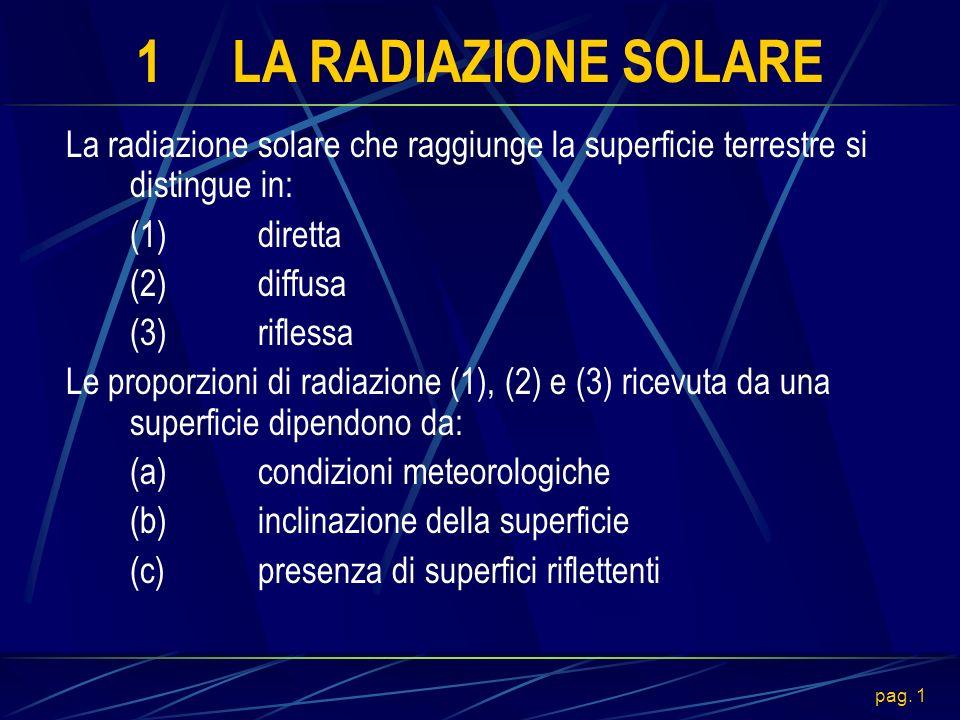 pag. 1 1LA RADIAZIONE SOLARE La radiazione solare che raggiunge la superficie terrestre si distingue in: (1)diretta (2)diffusa (3)riflessa Le proporzi