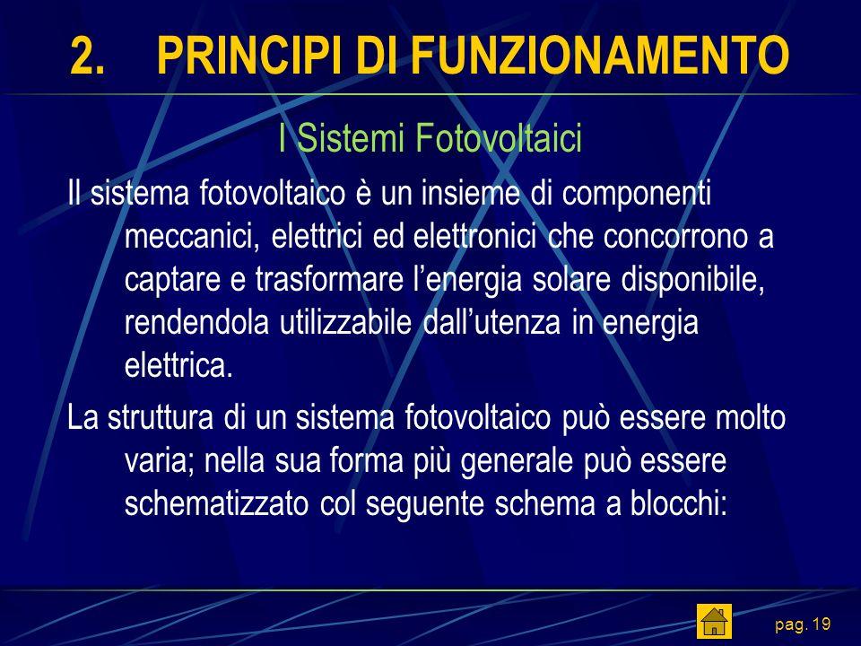 pag. 19 2.PRINCIPI DI FUNZIONAMENTO I Sistemi Fotovoltaici Il sistema fotovoltaico è un insieme di componenti meccanici, elettrici ed elettronici che