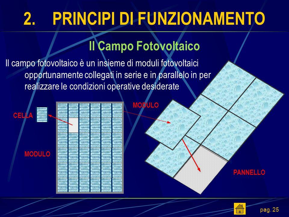 pag. 25 2.PRINCIPI DI FUNZIONAMENTO Il Campo Fotovoltaico CELLA MODULO Il campo fotovoltaico è un insieme di moduli fotovoltaici opportunamente colleg