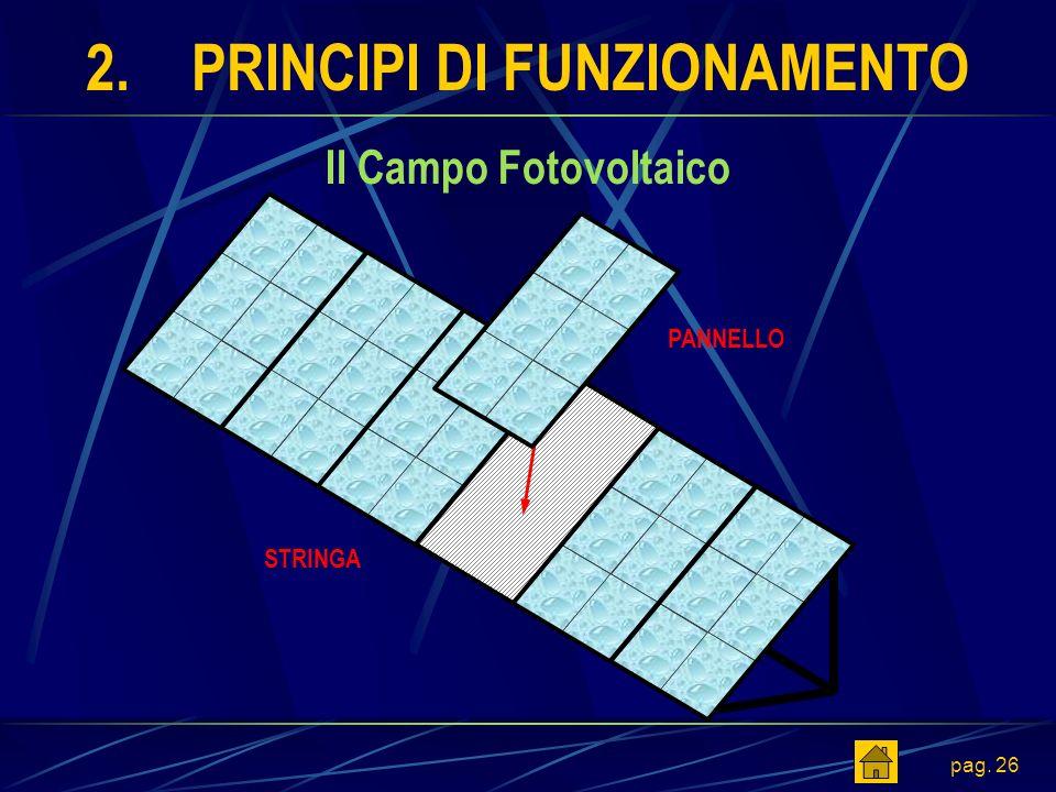 pag. 26 2.PRINCIPI DI FUNZIONAMENTO Il Campo Fotovoltaico PANNELLO STRINGA