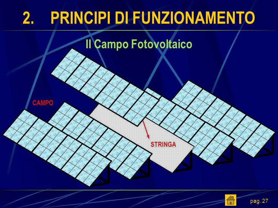 pag. 27 2.PRINCIPI DI FUNZIONAMENTO STRINGA CAMPO Il Campo Fotovoltaico