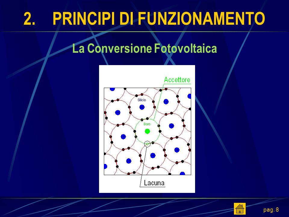 pag. 8 2.PRINCIPI DI FUNZIONAMENTO La Conversione Fotovoltaica